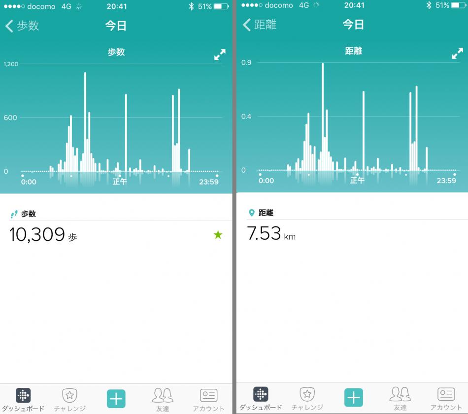 歩数(左)と移動距離(右)